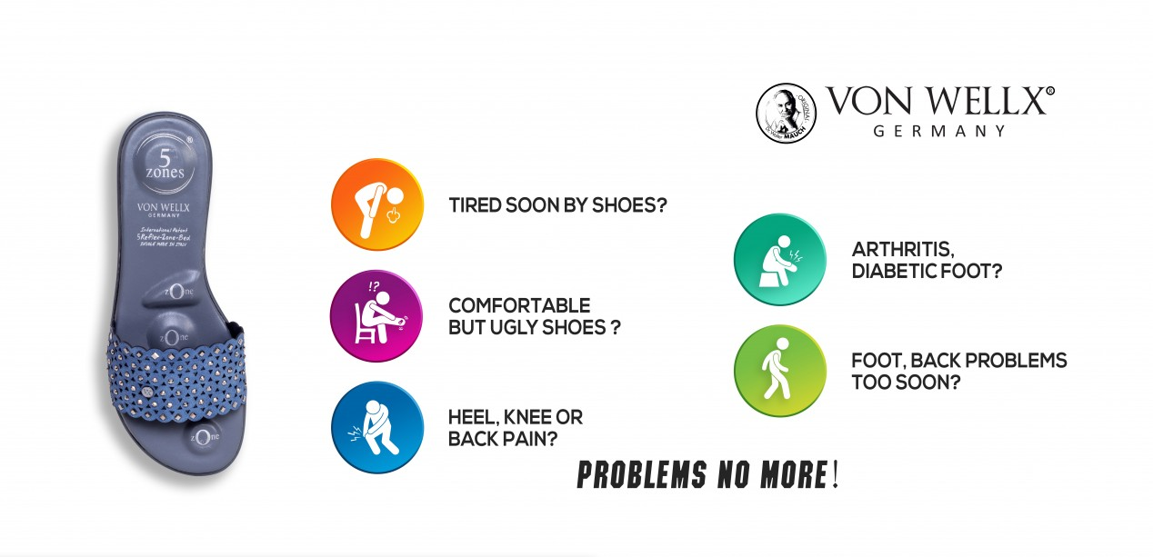 Von Wellx Germany Buy Healthy Shoes Online In India Healthy