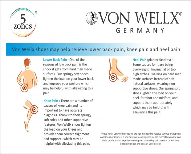 Von Wellx Shoes may help relieve lower back pain,knee pain and Heel pain