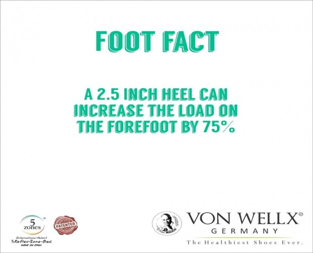 Heel Effect on Forefoot
