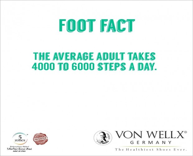 Average Adults take 4000 to 6000 steps in a day