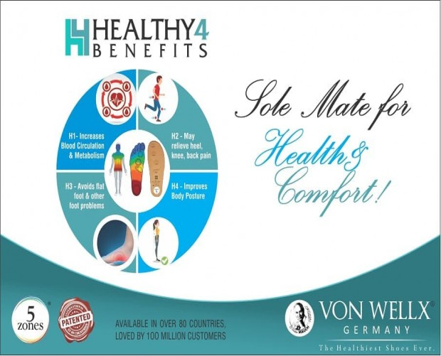 Bringing you the health benefits of Von Wellx footwear!