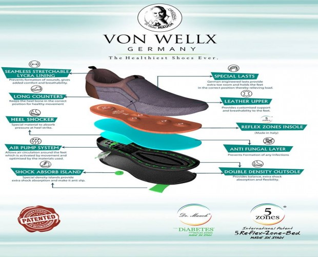 Von Wellx Germany footwear is engineered to provide the comfort.