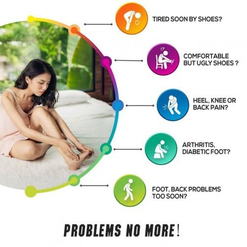 Problems No More!