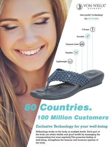 100 Million Customers